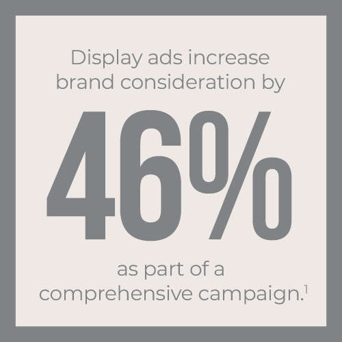 Display ads increase brand consideration by 46% as part of a comprehensive campaign