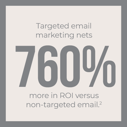 Targeted email nets 760% more in ROI vs non-targeted email