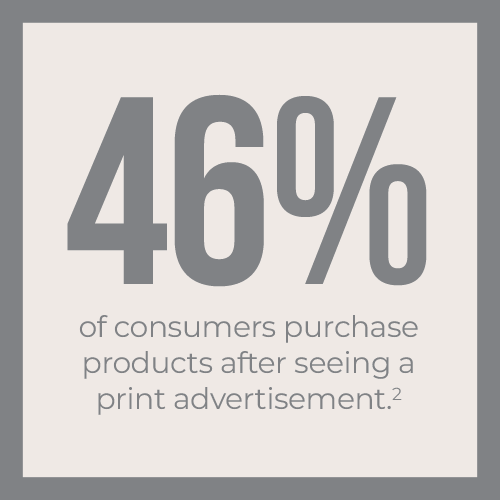 46% of consumers purchase products after seeing a print advertisement