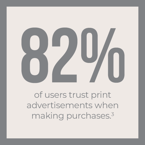 82% of users trust print advertisements when making purchases