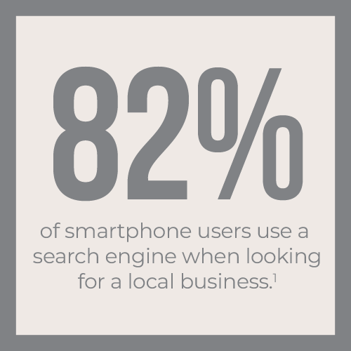 82% of smartphone users use a search engine when looking for a local business